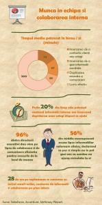 Infografic - Munca in echipă